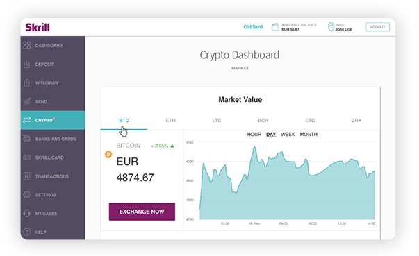 Skrill wallet crypto market with chart screen